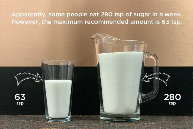 Sugar smart jug info graphic